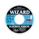Wizard Fluorocarbon